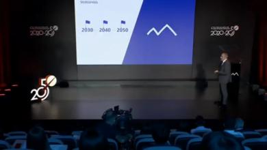 Photo of Պիտի յոթնապատկենք միջին աշխատավարձը մինչև 2050 թվականը․ վարչապետ (տեսանյութ)